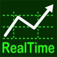 real-time app para bolsa