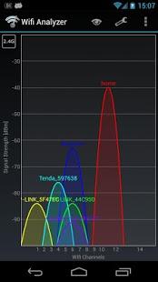 wifyanalyzer2 App para mejorar WiFi